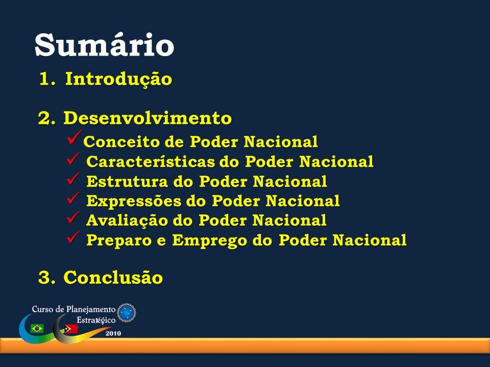 Sumário Introdução 2. Desenvolvimento Conceito de Poder Nacional