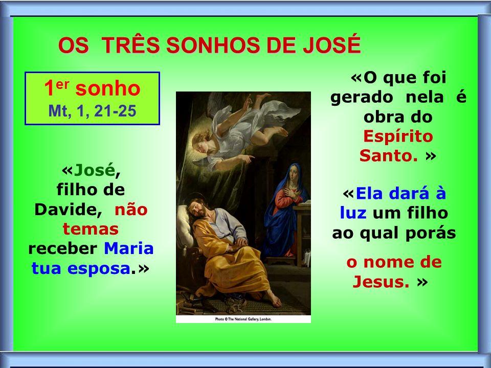 OS TRÊS SONHOS DE JOSÉ 1er sonho Mt, 1, 21-25