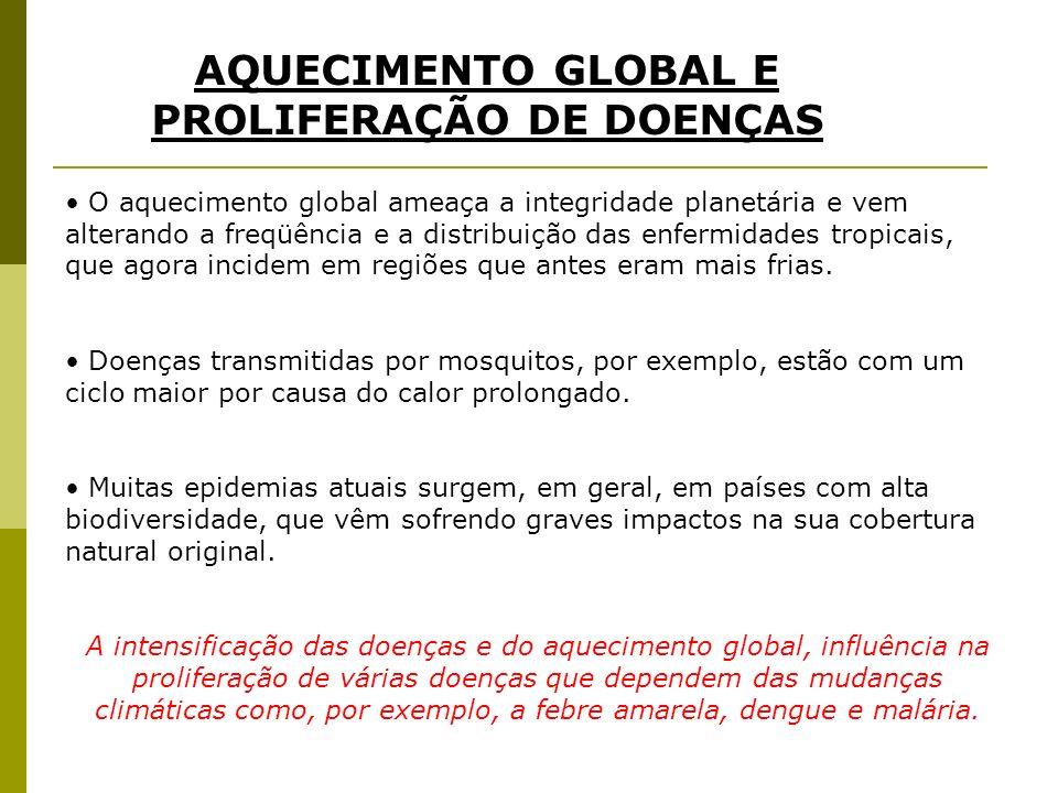 AQUECIMENTO GLOBAL E PROLIFERAÇÃO DE DOENÇAS