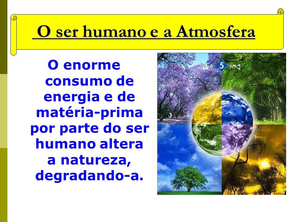 O ser humano e a Atmosfera
