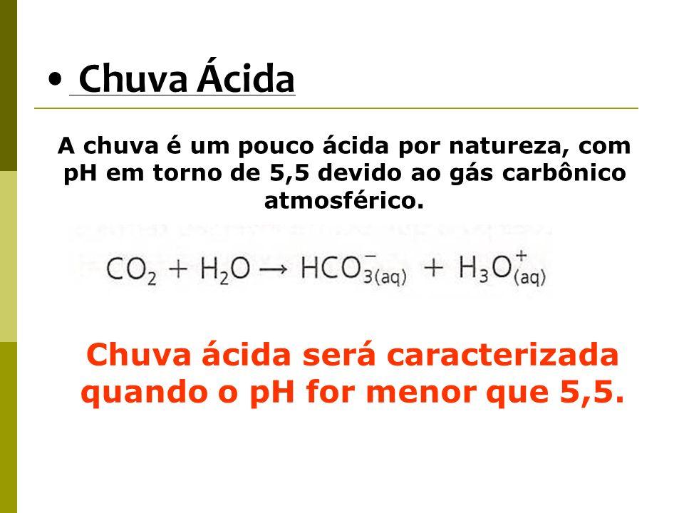 Chuva ácida será caracterizada quando o pH for menor que 5,5.