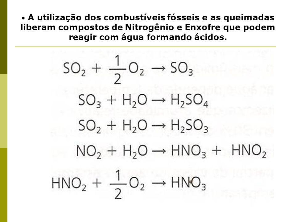 A utilização dos combustíveis fósseis e as queimadas liberam compostos de Nitrogênio e Enxofre que podem reagir com água formando ácidos.