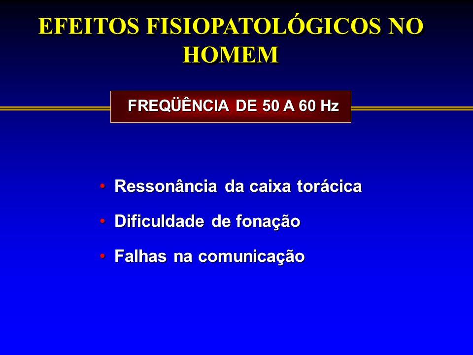 EFEITOS FISIOPATOLÓGICOS NO HOMEM