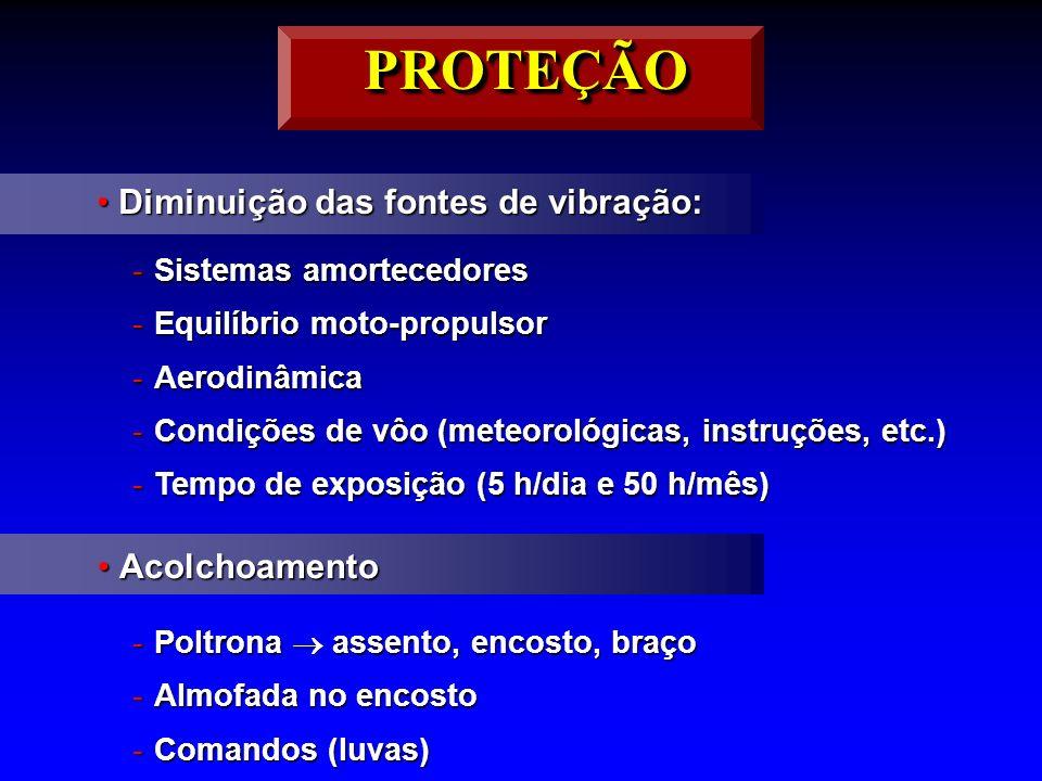 PROTEÇÃO Diminuição das fontes de vibração: Acolchoamento