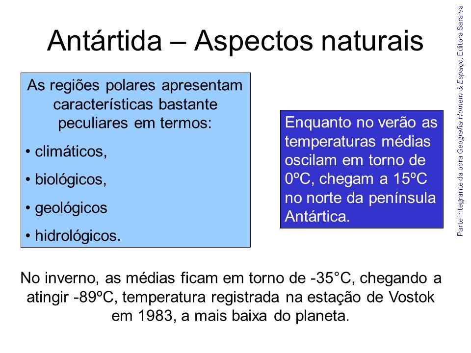 Antártida – Aspectos naturais