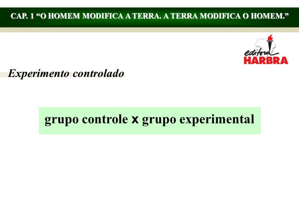 grupo controle x grupo experimental