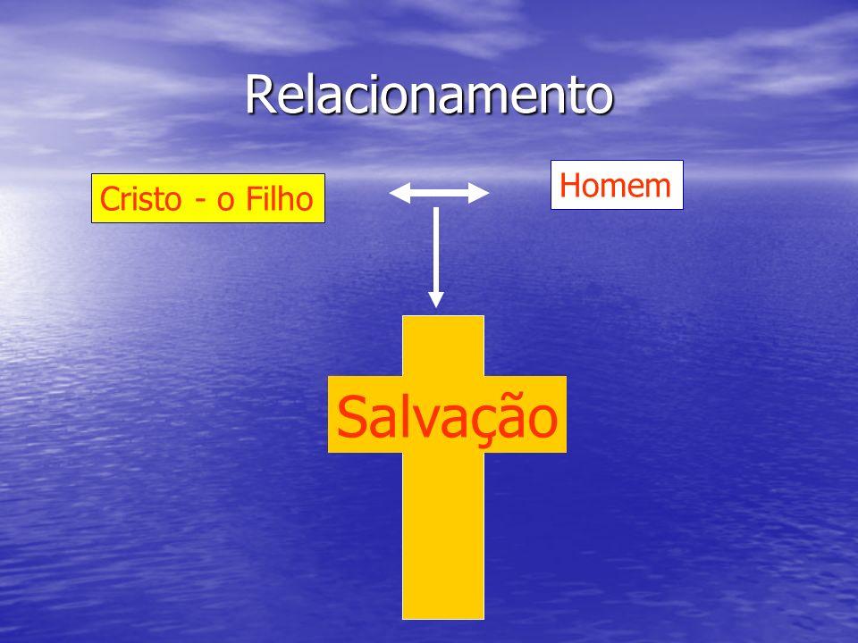 Relacionamento Homem Cristo - o Filho Salvação