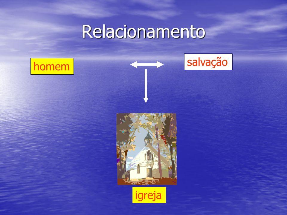 Relacionamento salvação homem igreja