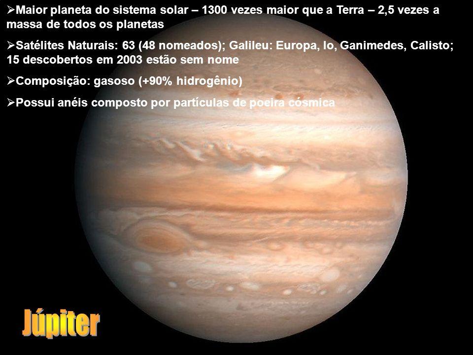 Maior planeta do sistema solar – 1300 vezes maior que a Terra – 2,5 vezes a massa de todos os planetas