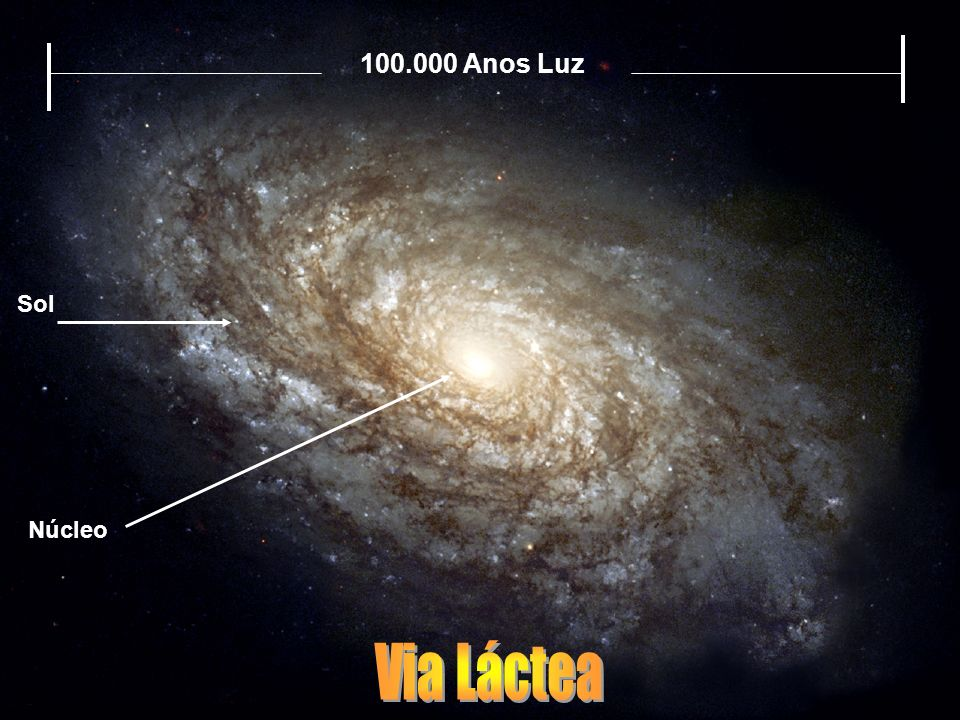100.000 Anos Luz Sol Núcleo Via Láctea