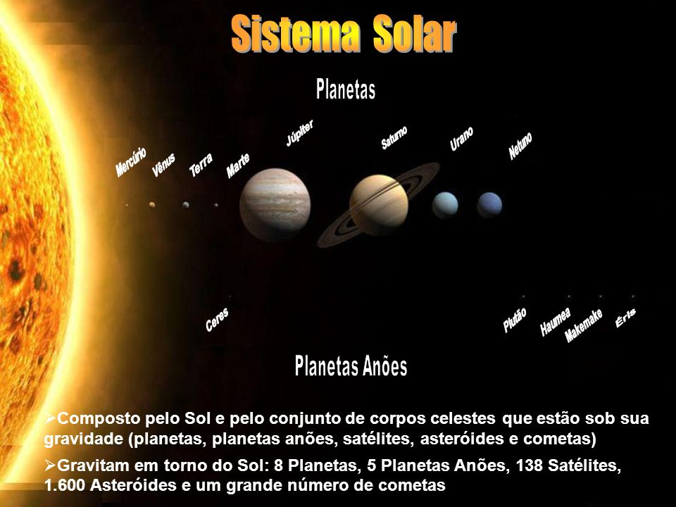Sistema Solar Planetas. Júpiter. Saturno. Urano. Netuno. Mercúrio. Vênus. Terra. Marte. Ceres.