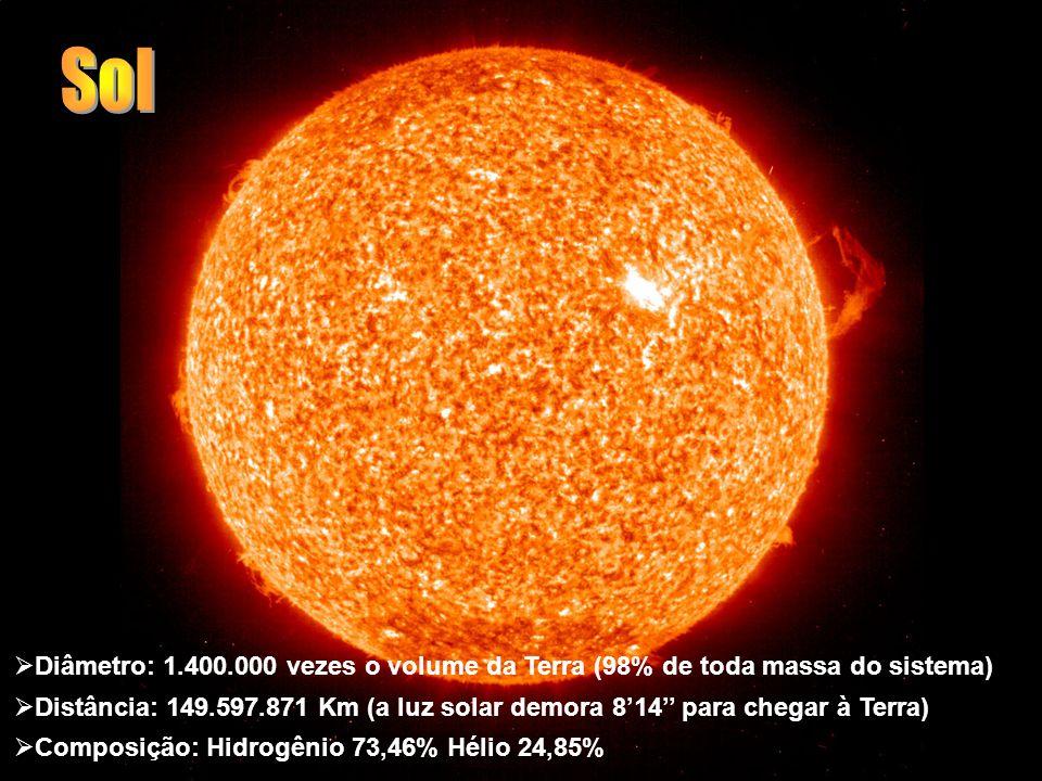 Sol Diâmetro: 1.400.000 vezes o volume da Terra (98% de toda massa do sistema)