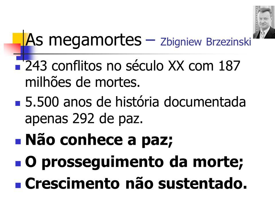 As megamortes – Zbigniew Brzezinski