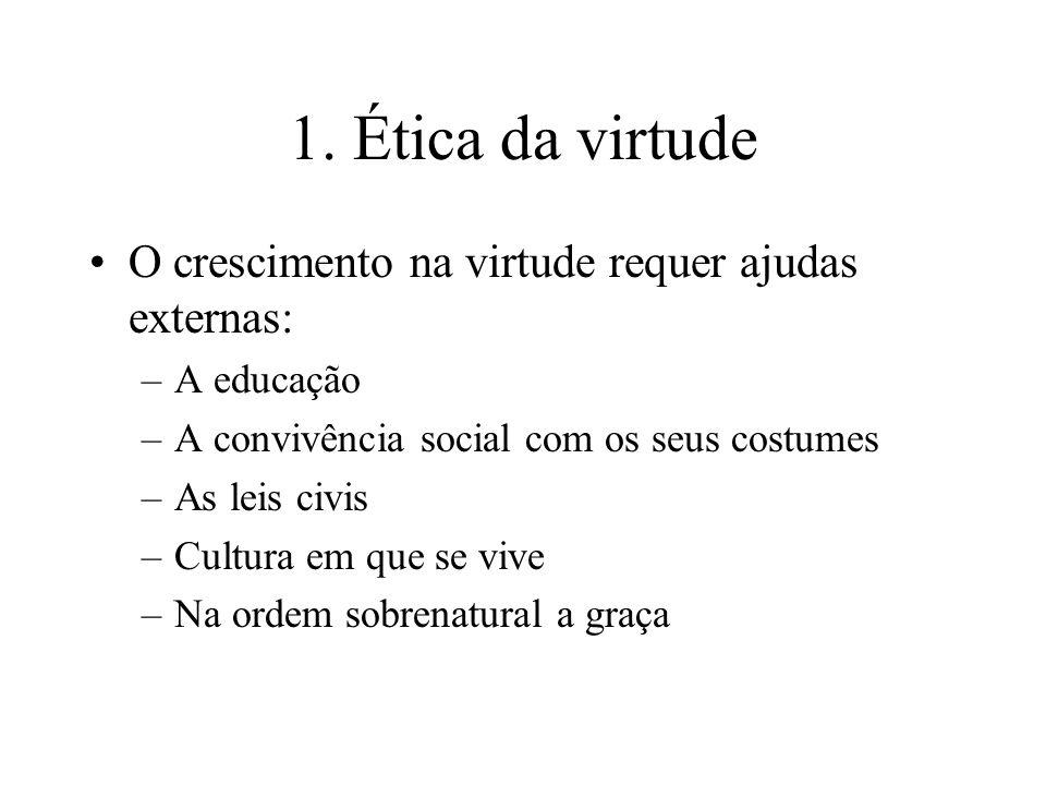 1. Ética da virtude O crescimento na virtude requer ajudas externas: