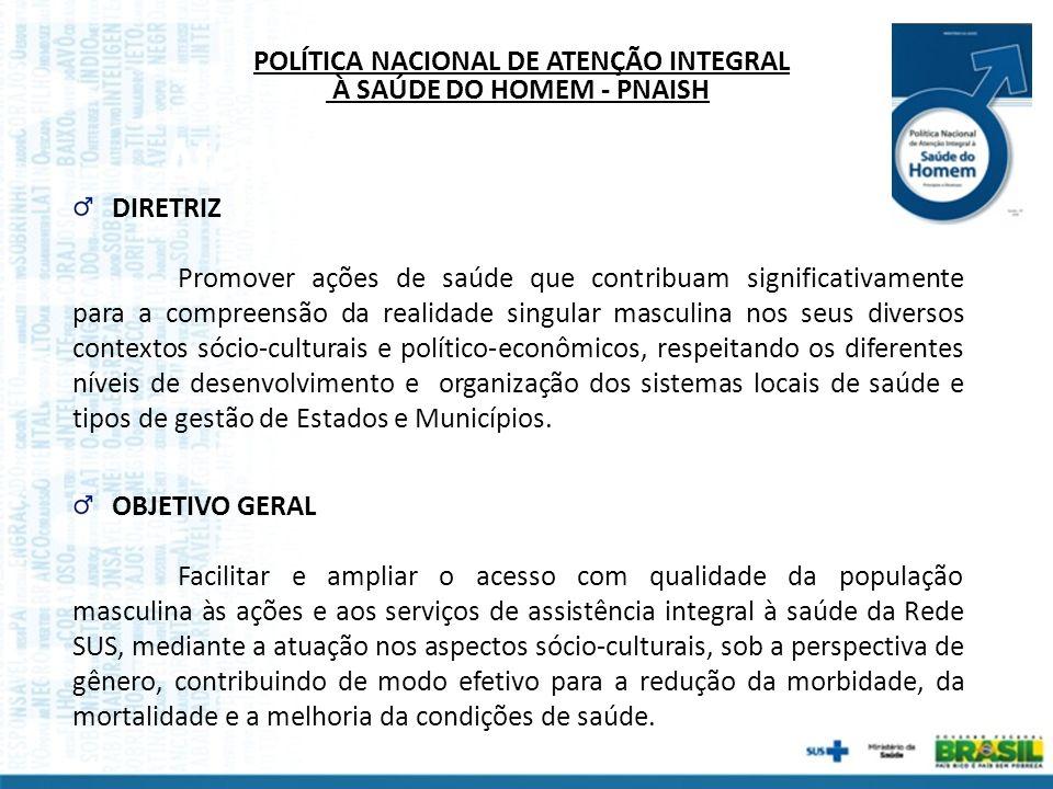 POLÍTICA NACIONAL DE ATENÇÃO INTEGRAL À SAÚDE DO HOMEM - PNAISH