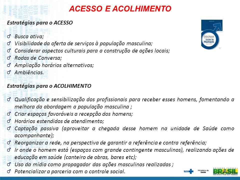 ACESSO E ACOLHIMENTO Estratégias para o ACESSO Busca ativa;