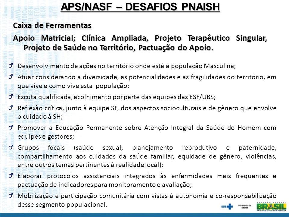 APS/NASF – DESAFIOS PNAISH