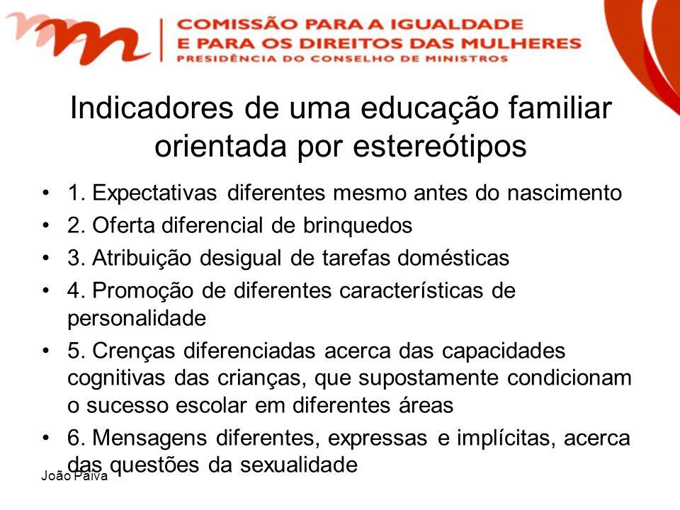 Indicadores de uma educação familiar orientada por estereótipos