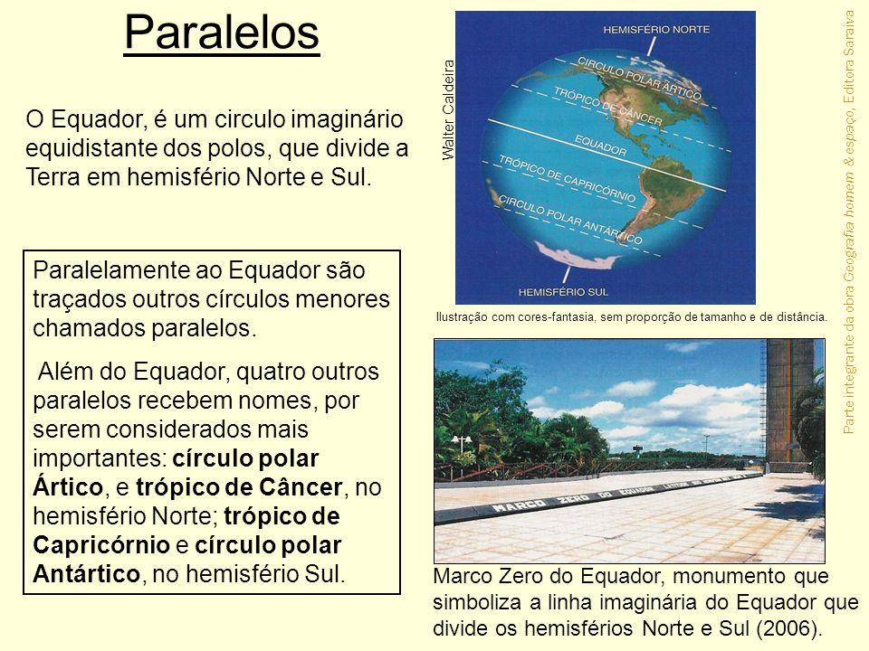 Paralelos Walter Caldeira. O Equador, é um circulo imaginário equidistante dos polos, que divide a Terra em hemisfério Norte e Sul.
