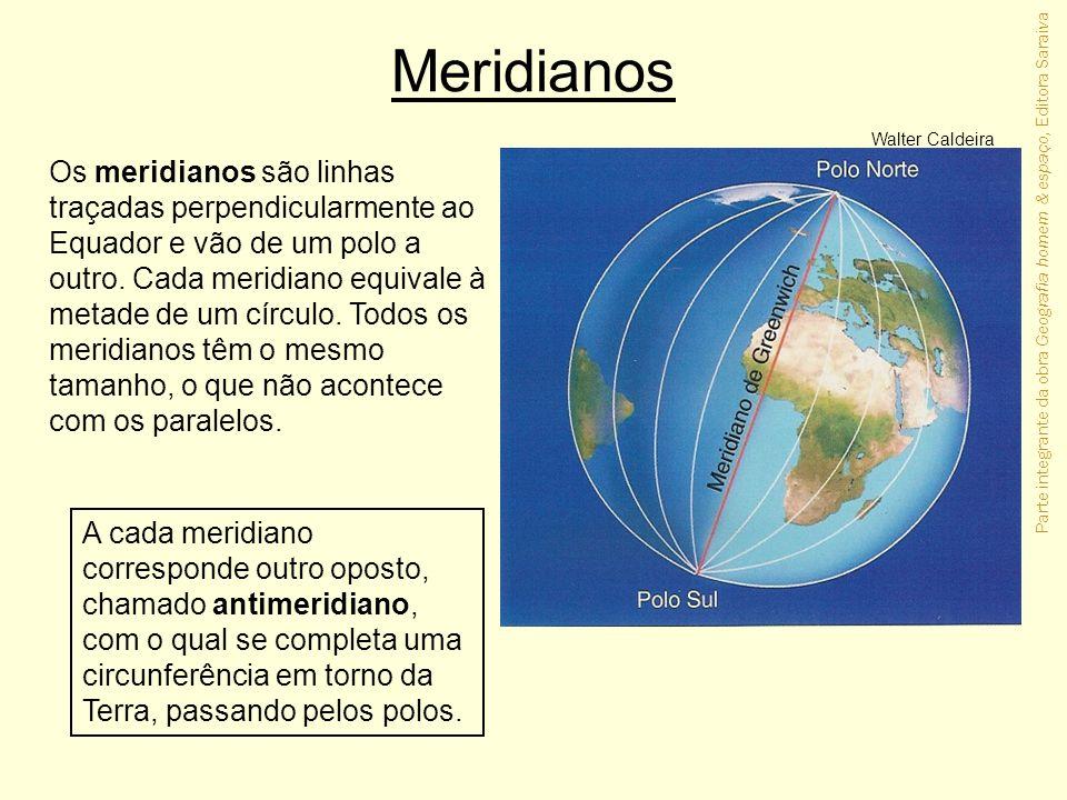 Meridianos Walter Caldeira.