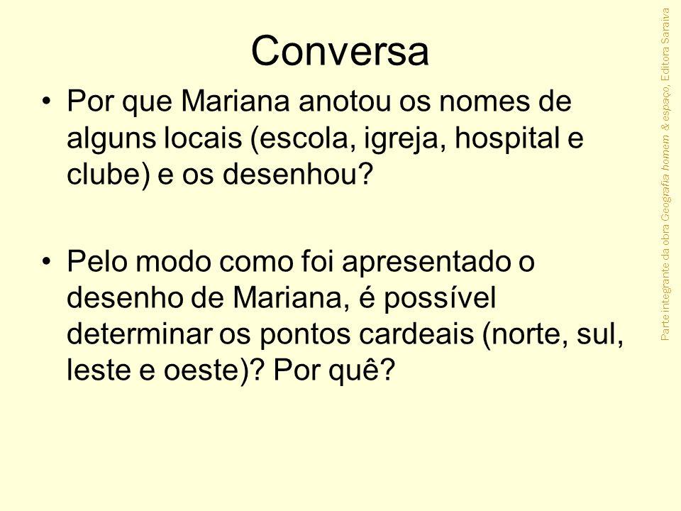 Conversa Por que Mariana anotou os nomes de alguns locais (escola, igreja, hospital e clube) e os desenhou