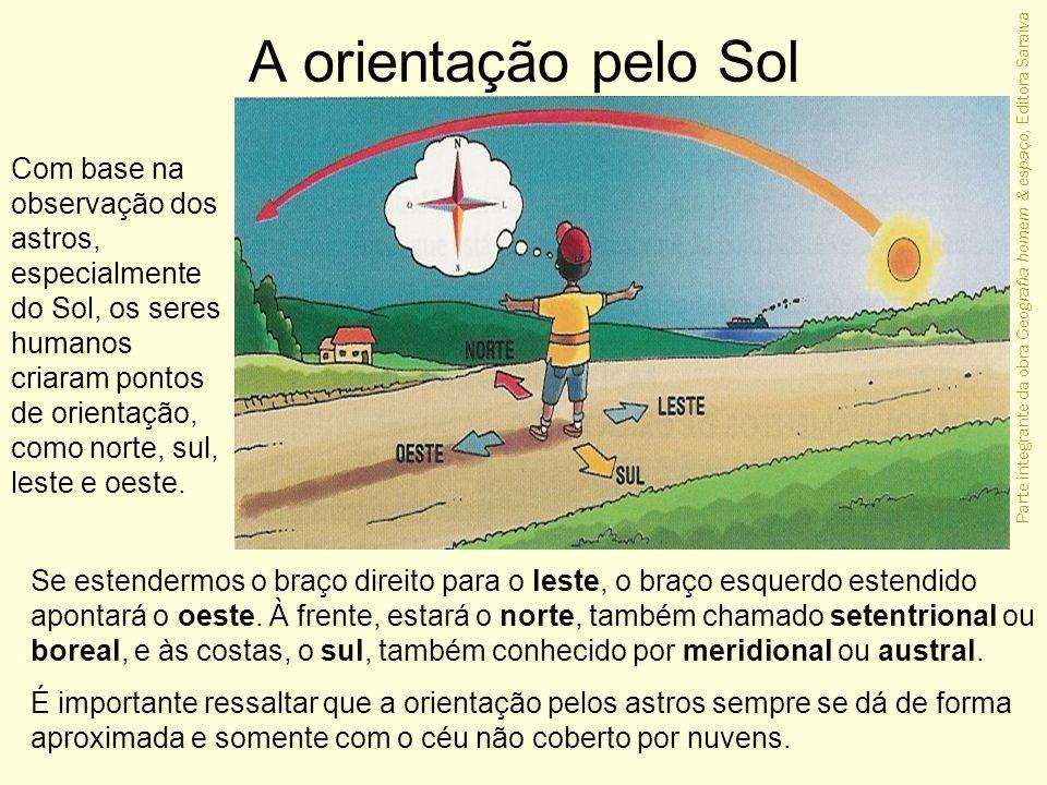 A orientação pelo Sol