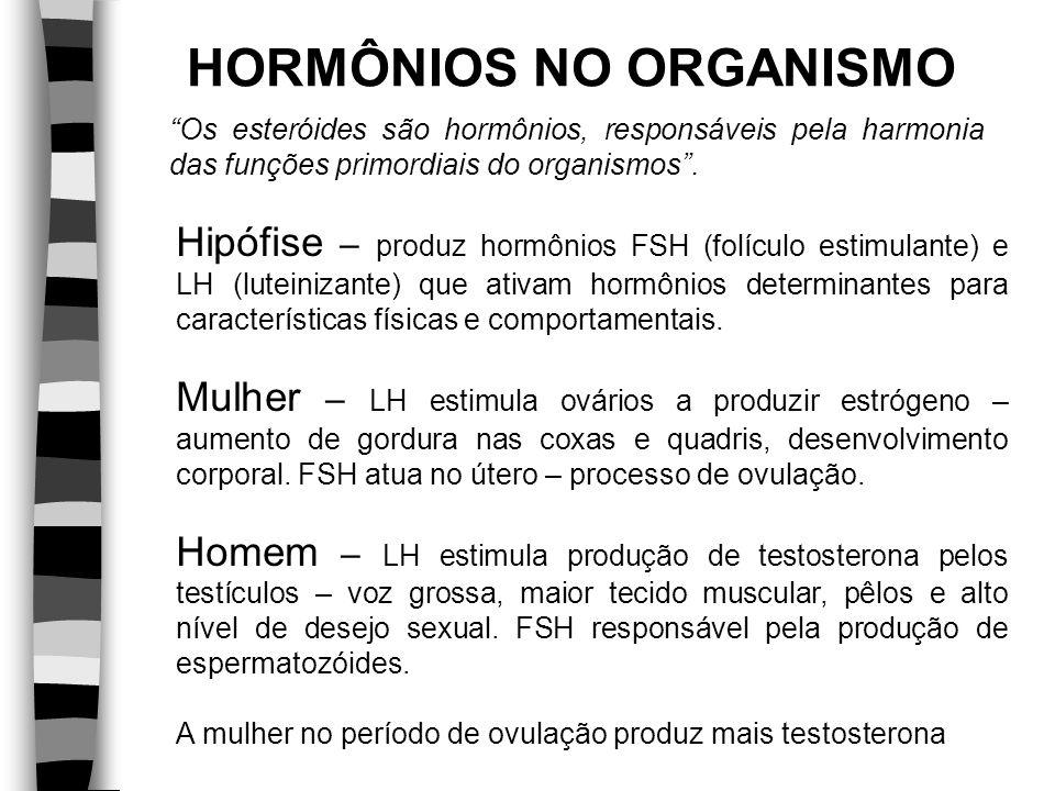 HORMÔNIOS NO ORGANISMO
