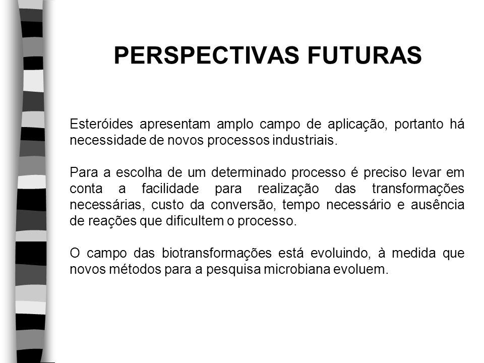 PERSPECTIVAS FUTURAS Esteróides apresentam amplo campo de aplicação, portanto há necessidade de novos processos industriais.