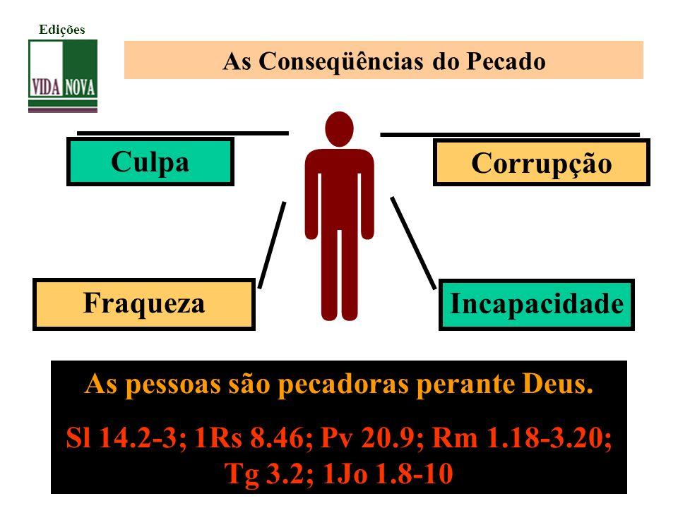  Culpa Corrupção Fraqueza Incapacidade