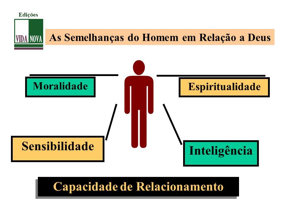 As Semelhanças do Homem em Relação a Deus Capacidade de Relacionamento