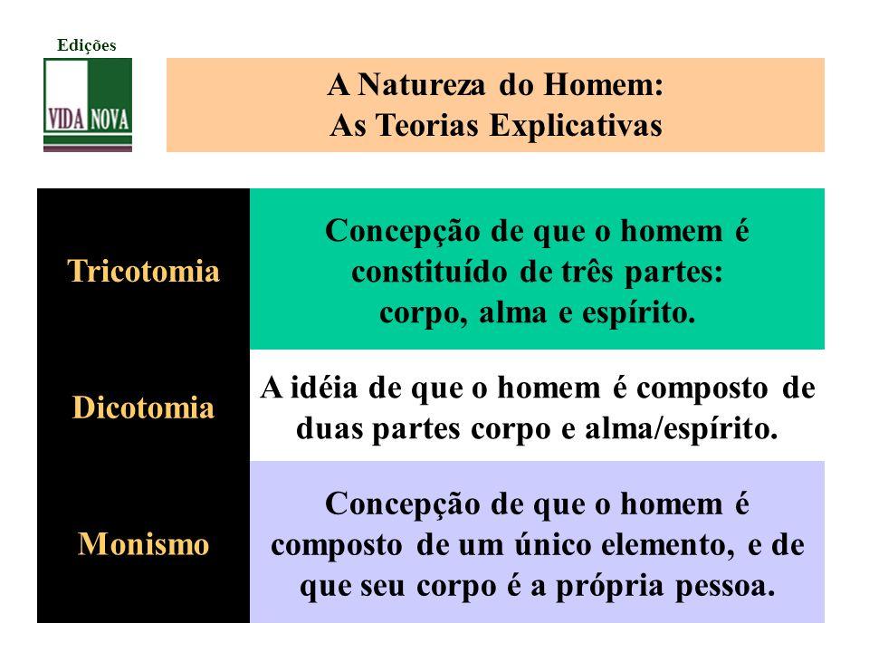 A Natureza do Homem: As Teorias Explicativas