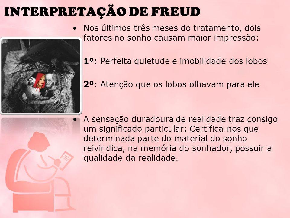 INTERPRETAÇÃO DE FREUD