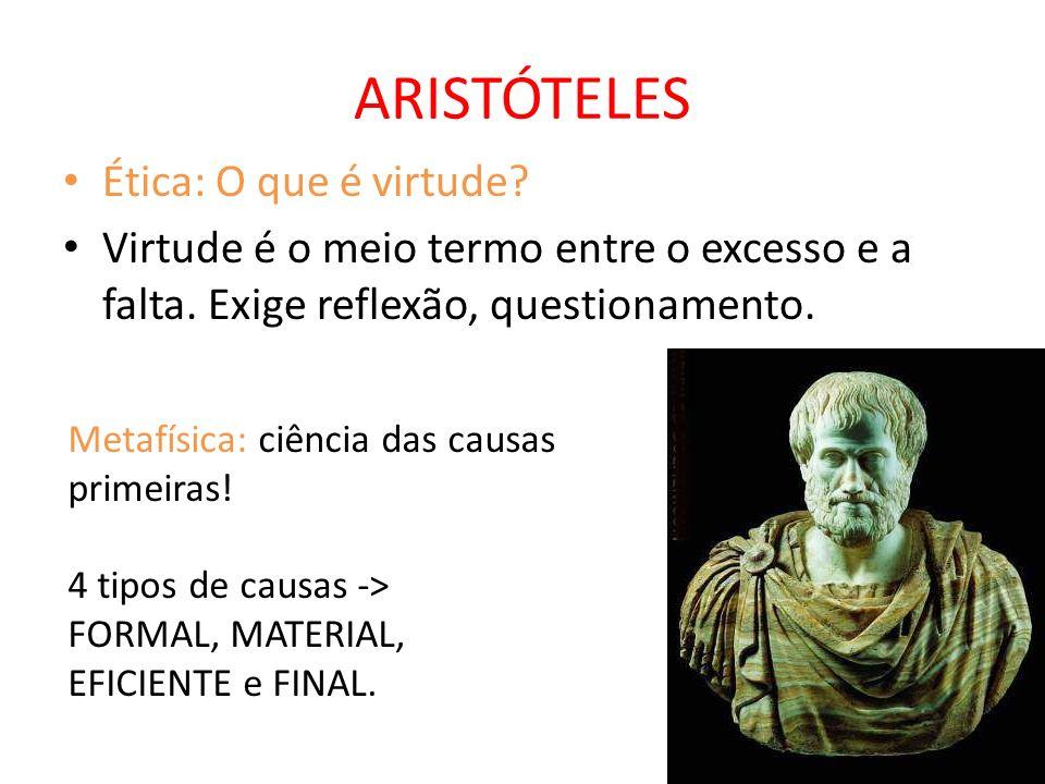 ARISTÓTELES Ética: O que é virtude