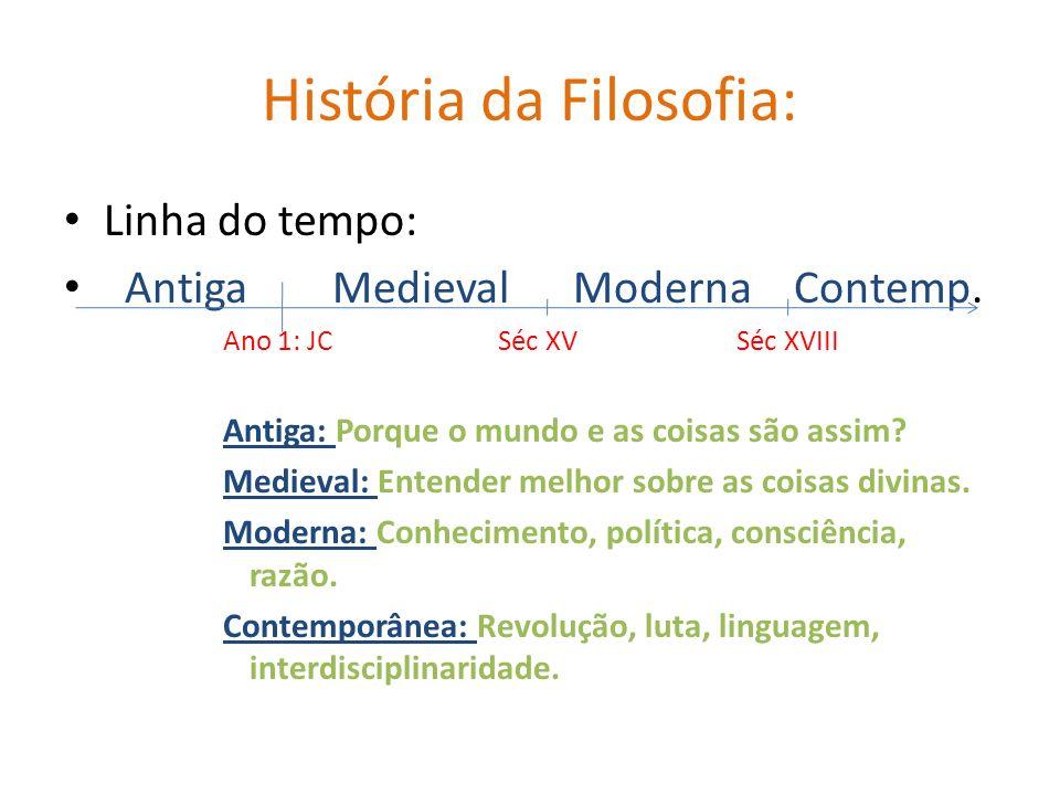 História da Filosofia: