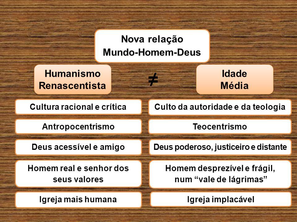 ≠ Nova relação Mundo-Homem-Deus Humanismo Renascentista Idade Média