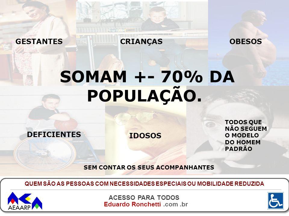 QUEM SÃO AS PESSOAS COM NECESSIDADES ESPECIAIS OU MOBILIDADE REDUZIDA