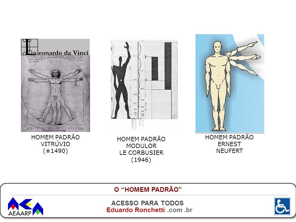 O HOMEM PADRÃO HOMEM PADRÃO VITRÚVIO (±1490) HOMEM PADRÃO MODULOR