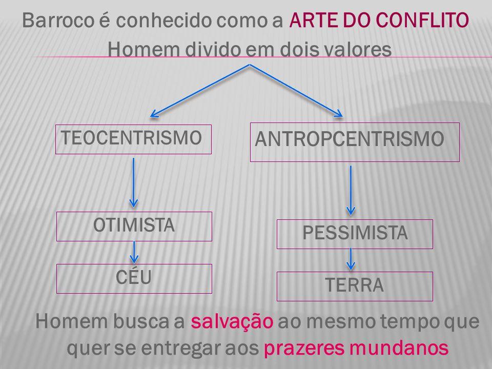 Barroco é conhecido como a ARTE DO CONFLITO Homem divido em dois valores