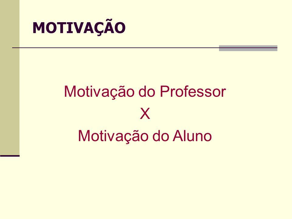 Motivação do Professor