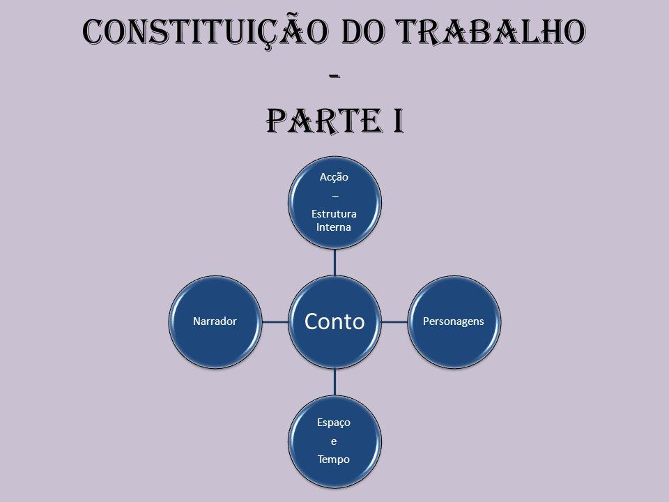 Constituição do trabalho - Parte I