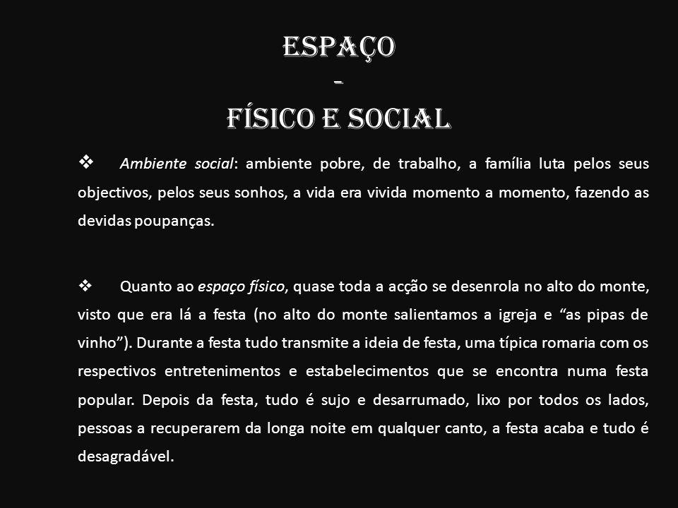 ESPAÇO - FÍSICO e SOCIAL