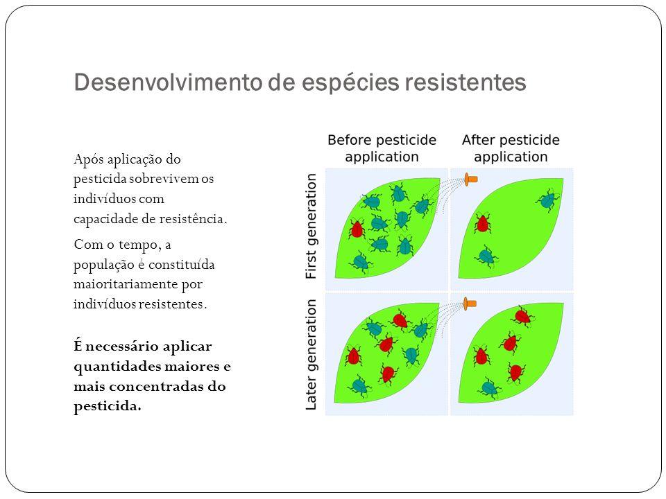 Desenvolvimento de espécies resistentes