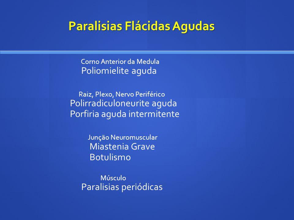 Paralisias Flácidas Agudas