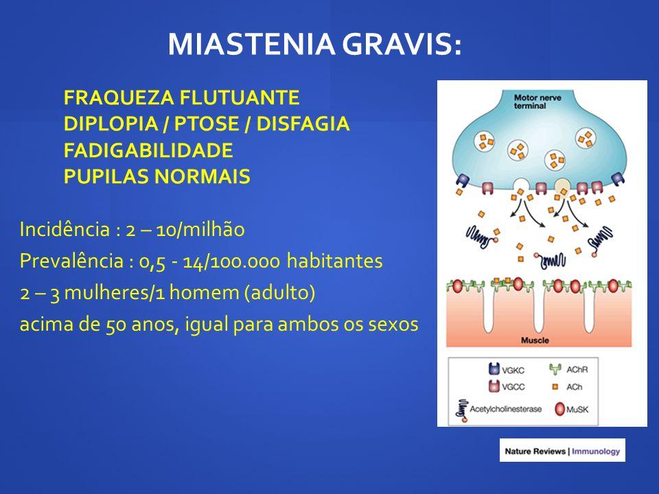 MIASTENIA GRAVIS: FRAQUEZA FLUTUANTE DIPLOPIA / PTOSE / DISFAGIA