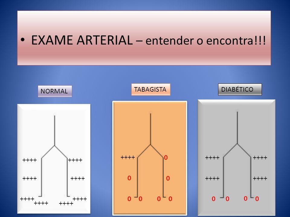 EXAME ARTERIAL – entender o encontra!!!
