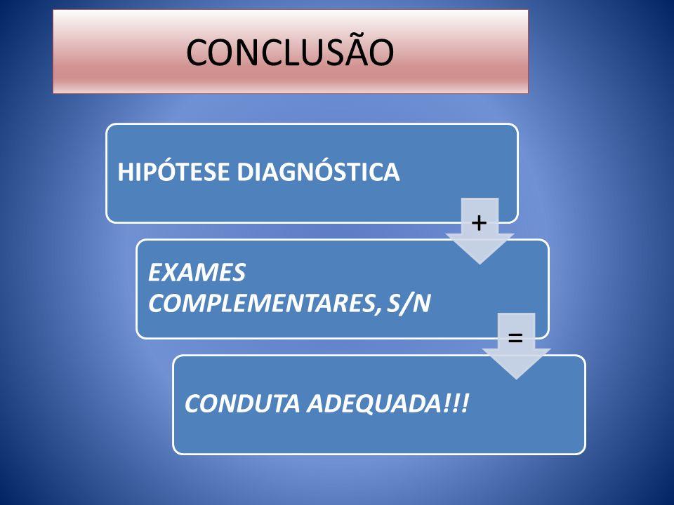CONCLUSÃO + = HIPÓTESE DIAGNÓSTICA EXAMES COMPLEMENTARES, S/N