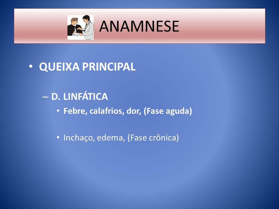 ANAMNESE QUEIXA PRINCIPAL D. LINFÁTICA