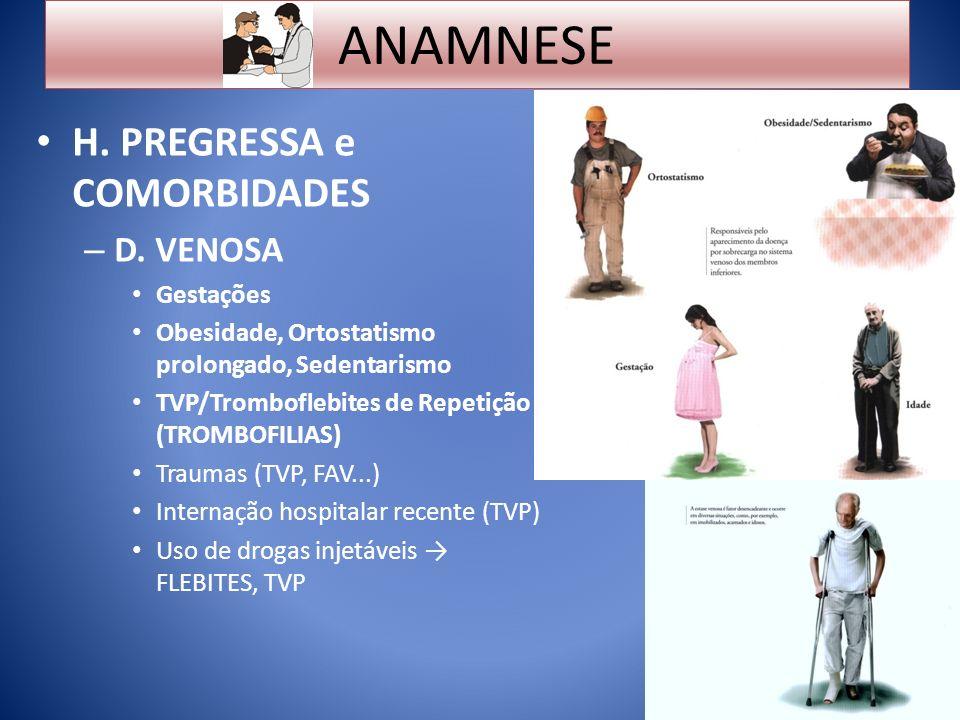 ANAMNESE H. PREGRESSA e COMORBIDADES D. VENOSA Gestações