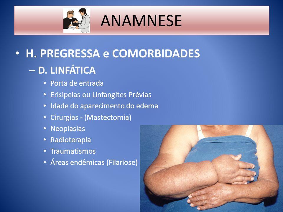 ANAMNESE H. PREGRESSA e COMORBIDADES D. LINFÁTICA Porta de entrada