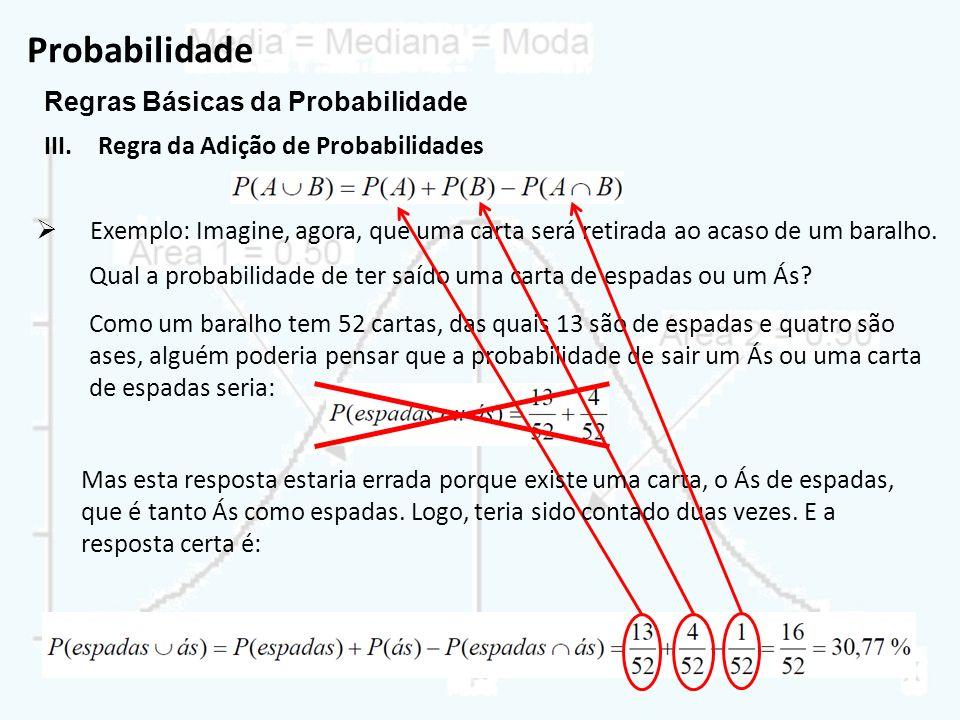 Probabilidade Regras Básicas da Probabilidade